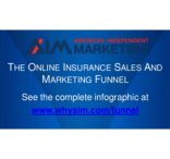 Online Insurance Sales & Marketing Funnel Screenshot