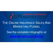 Online Insurance Sales Funnel Screenshot