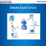 Online sales cycle