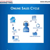 Online sales cycle